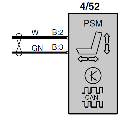 A screenshot from Volvo's wiring diagram showing access to the CAN bus